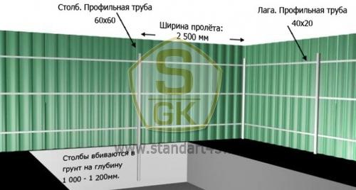 Заборы из профнастила в Кирове